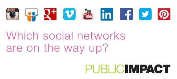 Content marketing distributors confirm trend to visual media
